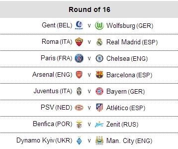 欧冠抽签-阿森纳将在1/8决赛对阵巴塞罗那